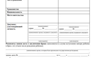 Смена фамилии в паспорте по собственному желанию в 2019 году: документы, сколько стоит