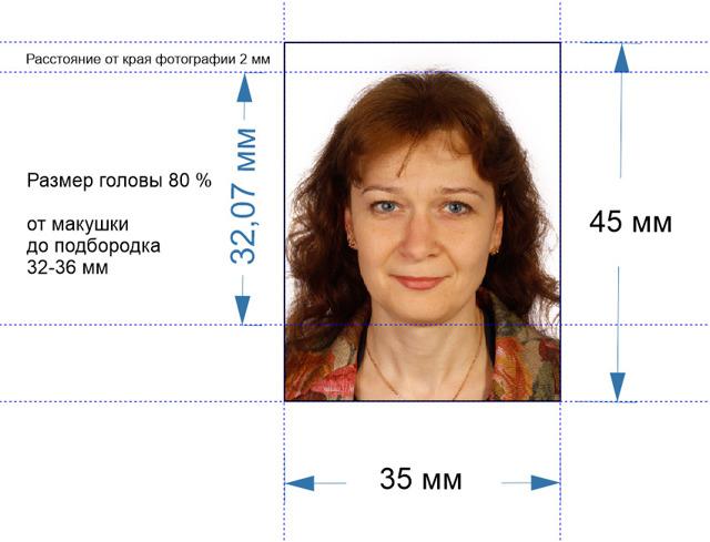 Можно ли фотографироваться на паспорт в очках в 2019 году?