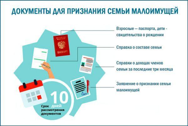 Лицо без гражданства из казахстана в россию