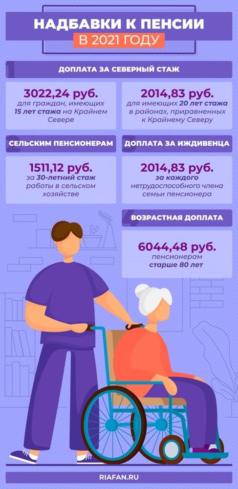 Пенсии работающим пенсионерам в 2021 году: последние новости из Госдумы, индексация с 1 августа