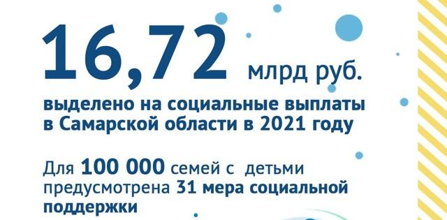 Как получить пособие на ребенка от 3 до 7 лет в Самарской области
