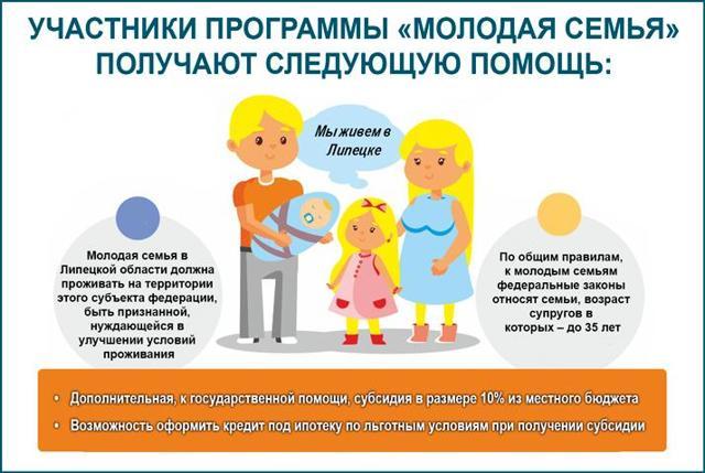 """Программа """"Молодая семья"""" в Липецке и Липецкой области (льготы) в 2021 году"""