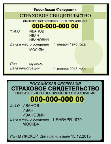 Единый реестр жилья военнослужащих: что это, правила и особенности регистрации и использования личного кабинета