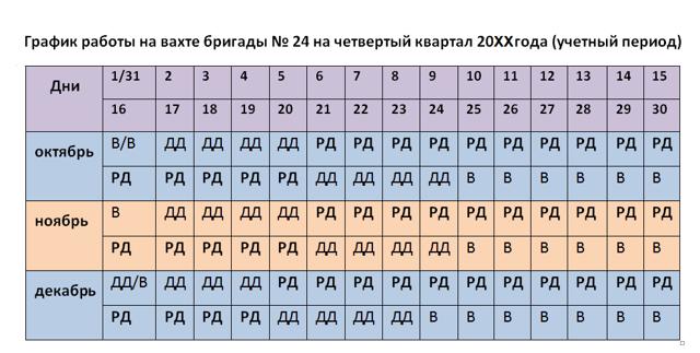 Вахтовый метод работы — расчет зарплаты, примеры в 2021 году