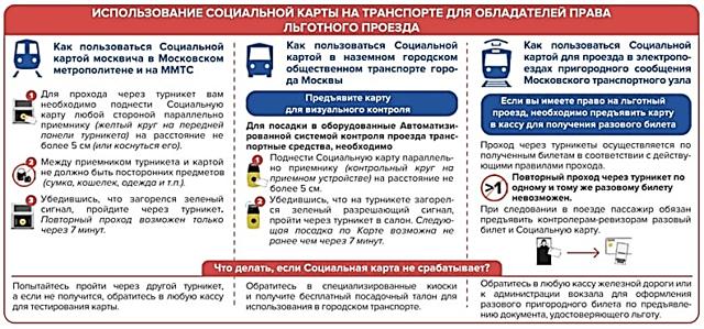 Что дает социальная карта пенсионера московской области в 2021 году